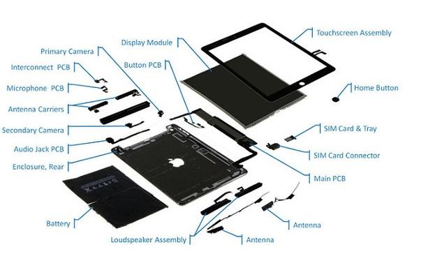 electronic module assembly ltd